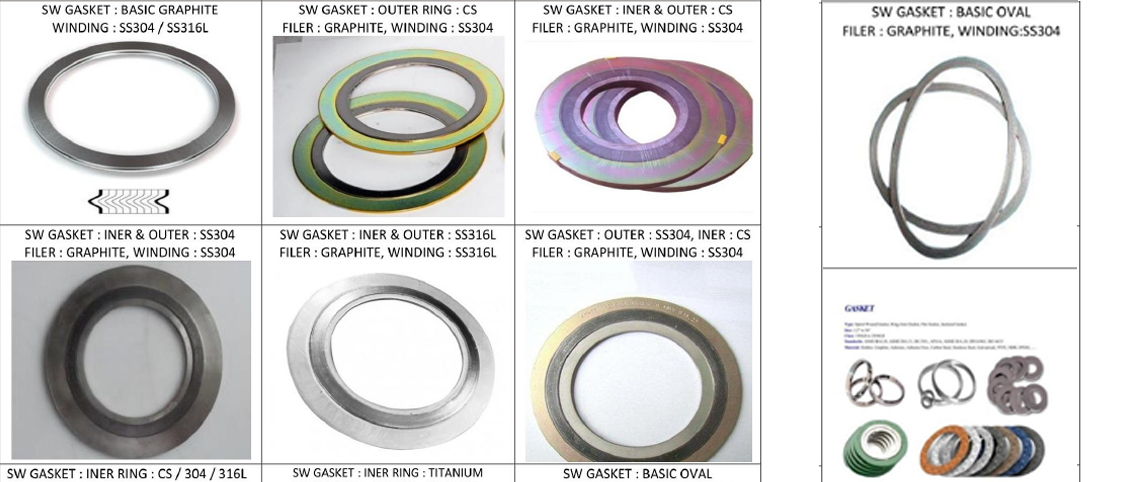 PRODUCT GASKETS